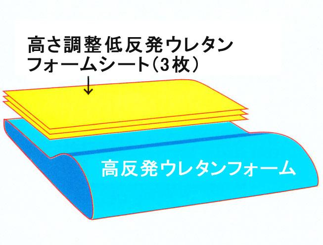 快眠枕図_02